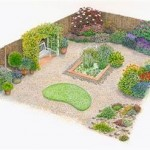 How to Create a Backyard Garden Design?
