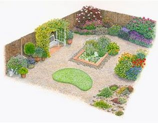 Backyard Garden Design