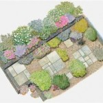 Garden Designs and Ideas for Small Gardens