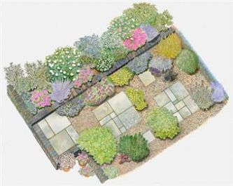 Garden Designs and Ideas